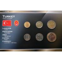 Turkey 2010 year blister coin set